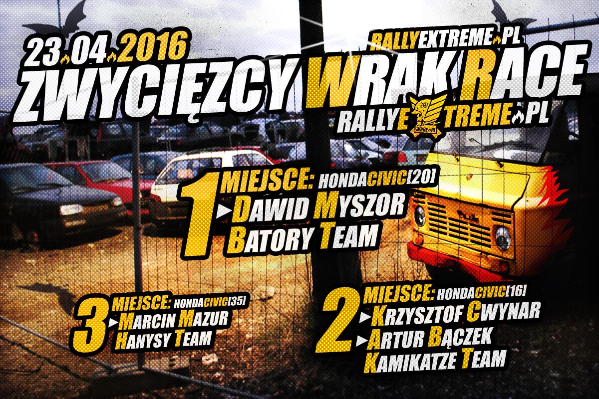 Zwyciezcy Oficjalne Wyniki Wrak Race Rally Extreme - 23.04.2016 - RallyExtreme.pl Radostowice k.Pszczyny